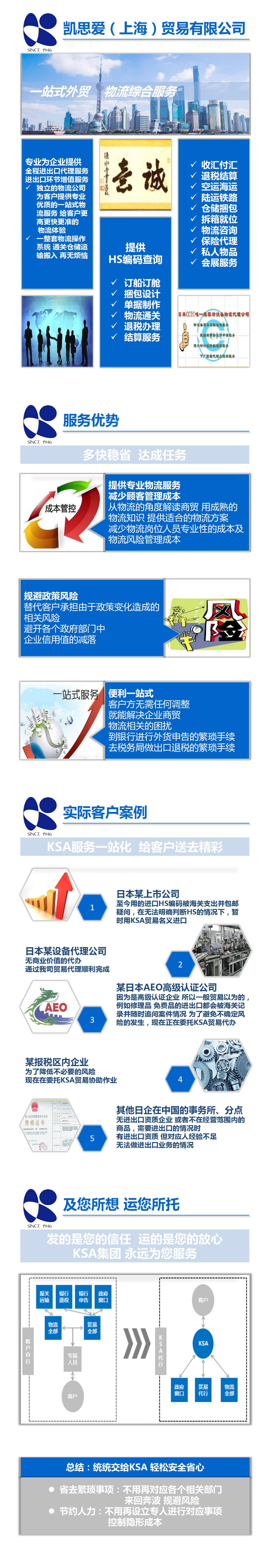CN贸易简介4P.jpg
